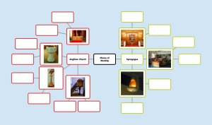 religious-expression-popplet